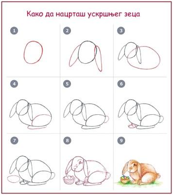 nacrtaj_uskrc5a1njeg_zeca