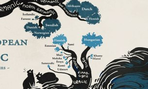 illustrated-linguistic-tree-languages-minna-sundberg-4