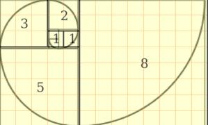 fibonacci-square